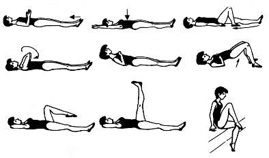 упражнения после кесарева