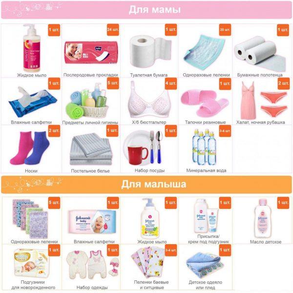 Предметы гигиены и одежда, необходимые в роддоме маме и ребёнку